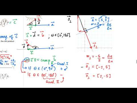 2D Vector Projections and Distance from a Point to a Line