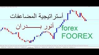 فوركس | الربح من المضاعفات علي فريم الدقيقه