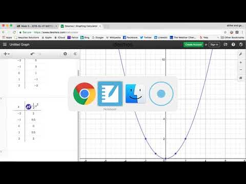 4.3 Example 8 Graphing Variations of Polynomial Functions