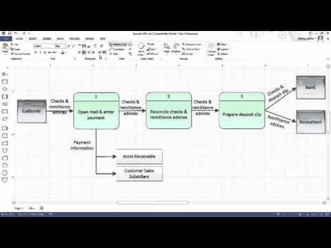 Systems Analysis & Design - Ch 10 - Logical To Physical