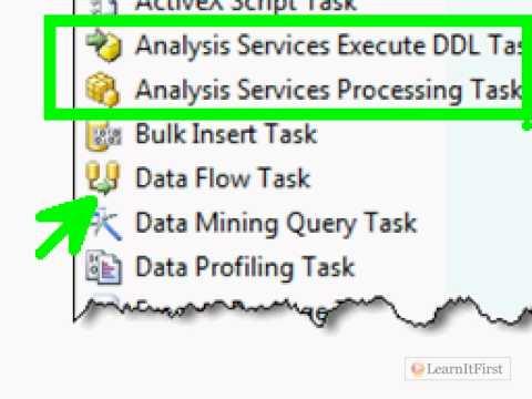 A Breakdown of the ETL Process in SQL Server 2008/R2