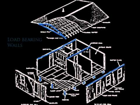 How To: Identify a Bearing Wall