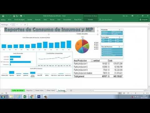 Dashboard en power view excel español - Curso Introduccion Gratis