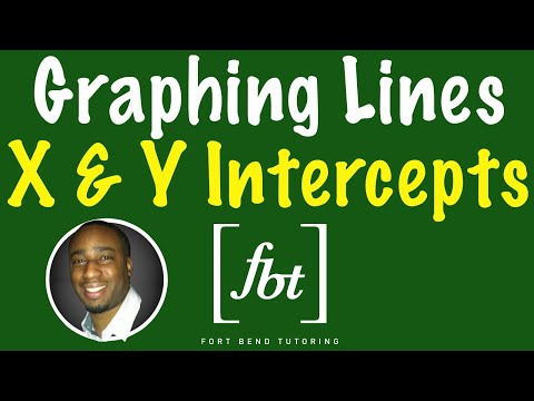 Graphing Linear Equations: X & Y Intercepts (The