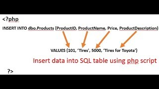 insert data into database table in php