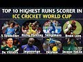 Top 10 Highest Runs Scorer In ICC Cricket World Cup From 1975 To 2015 Most Runs In Icc World Cup