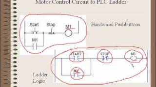 Ladder logic arduino trend: Ladder Logic Simulator