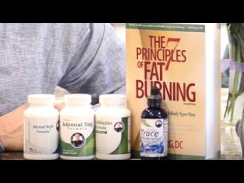 Adrenal Body Type Supplements - WHAT'S IN IT!