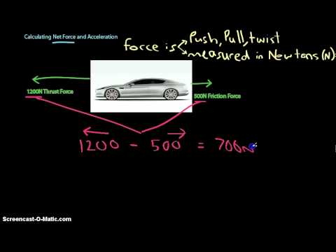 Calculate Net Force and Acceleration