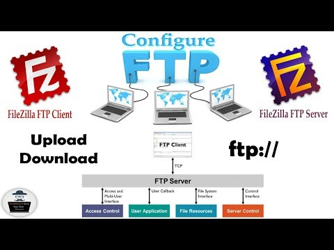 How to Configure FTP Server & FTP Client Access the FTP Server Using FileZilla Worlds no-1 FTP