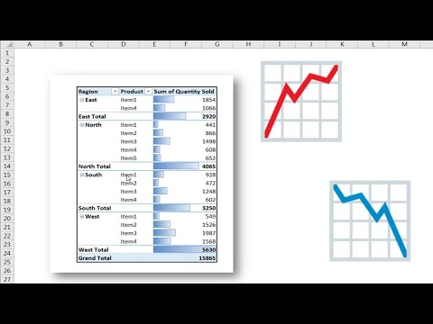 Create an In-cell Chart Inside a Pivot Table