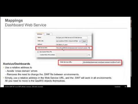 SAP BusinessObjects BI 4.1: Promotion and Version Management