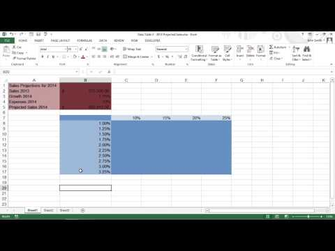 How to Use What-If Analysis in Excel 2013